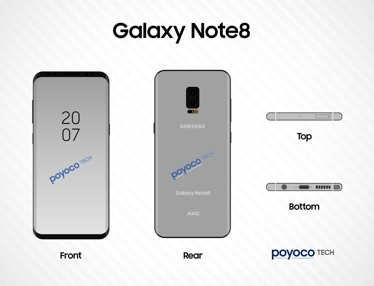 Así sería el Galaxy Note 8 18